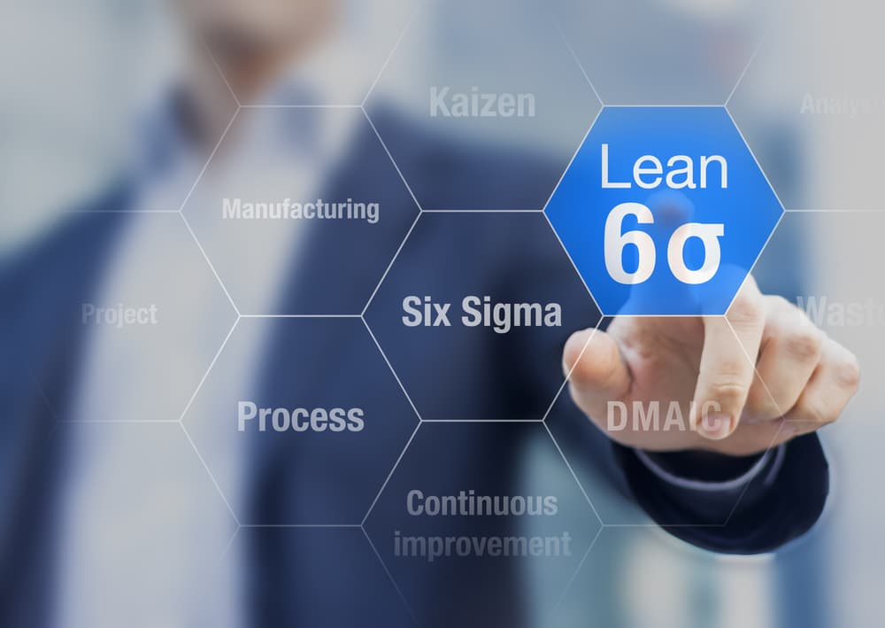 Why take a course in Lean Six Sigma